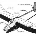 Планер своими руками: чертежи, схемы, инструкция