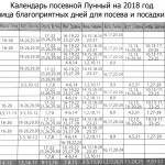 Лунный посевной календарь на весь 2018 год для садоводов и огородников Украины