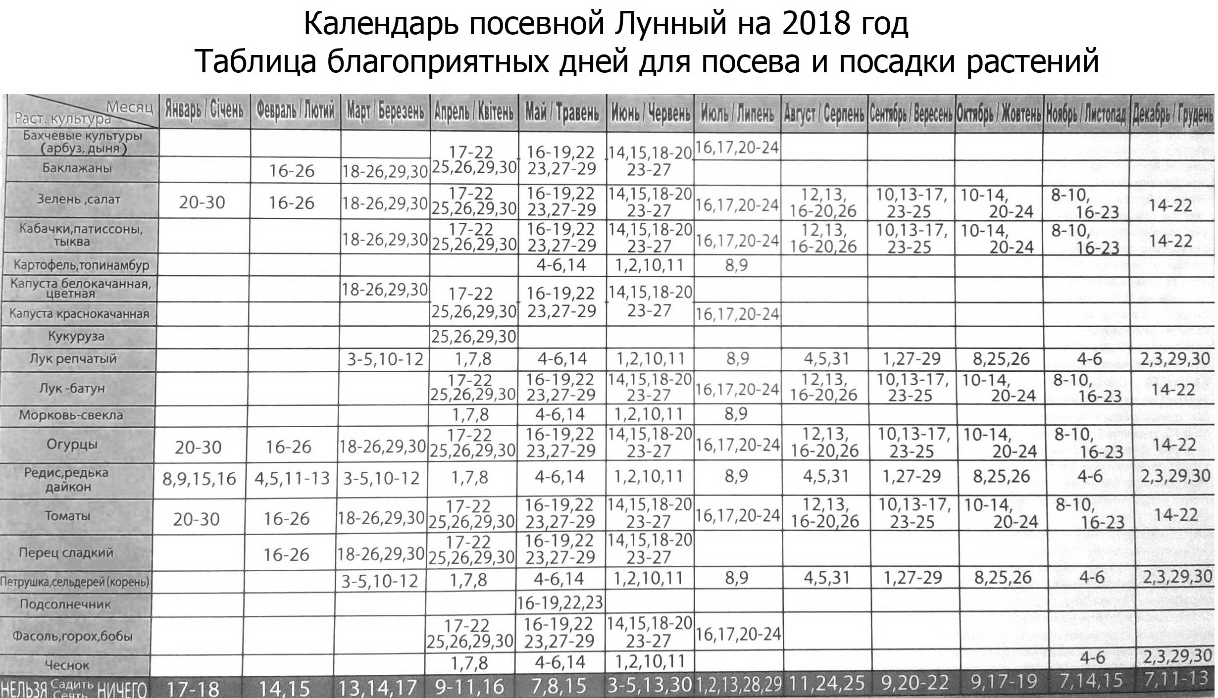 Посевной календарь на 2018 год