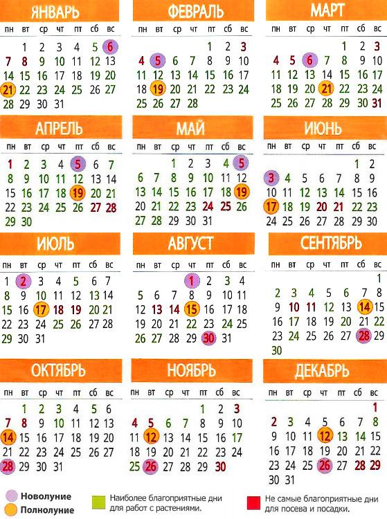 Посадочный (посевной) календарь 2019 для садоводов и огородников, Лунный