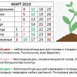 Март 2019: Лунный календарь садовода и огородника