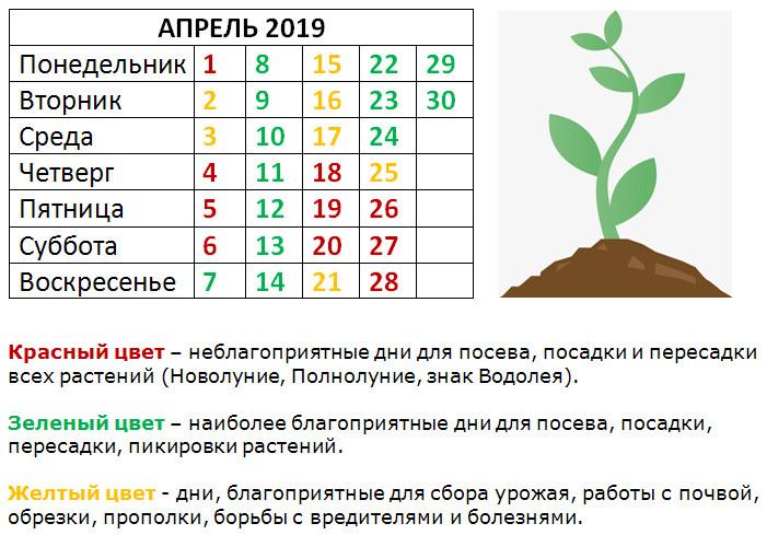 Мини календарь огородника на апрель 2019 года